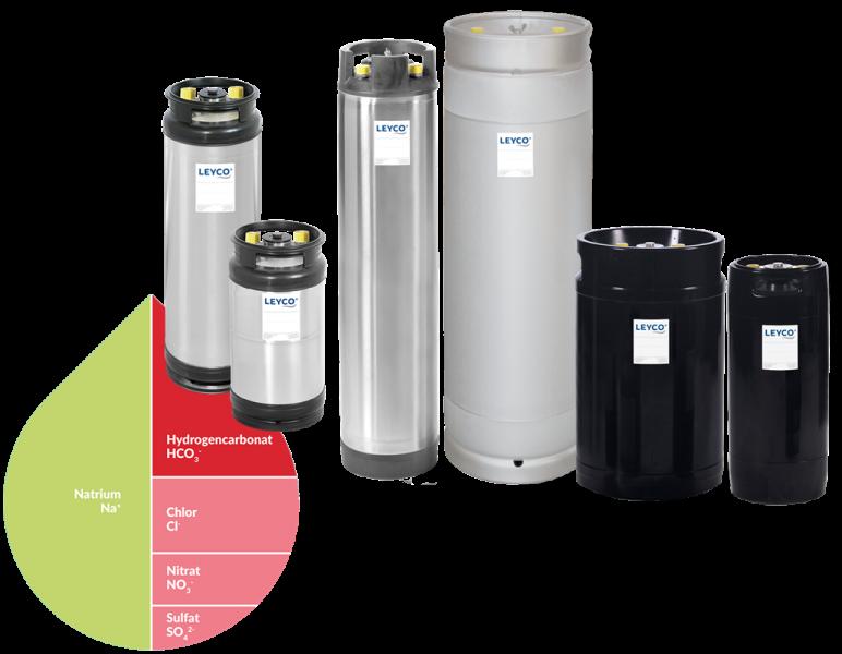 LEYCO Wassertechnik - Ionenaustauscher Enthärtung