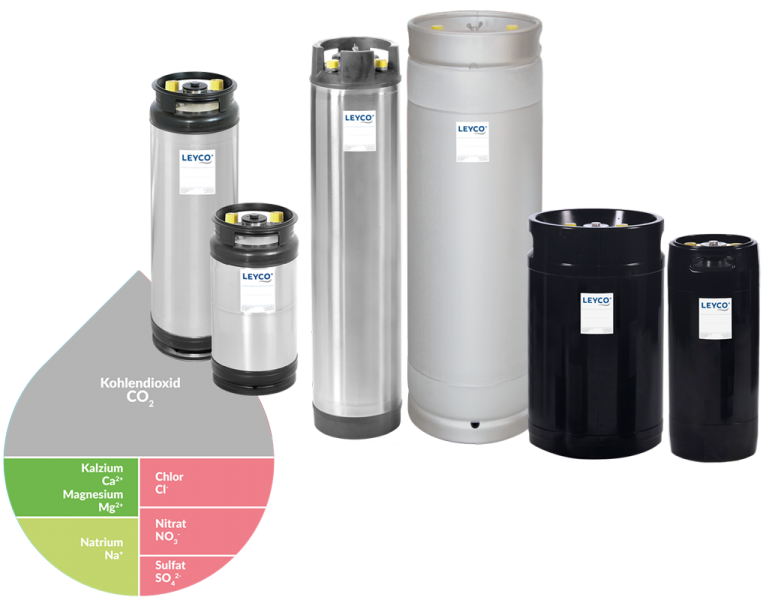 LEYCO Wassertechnik - Ionenaustauscher Teilentsalzung