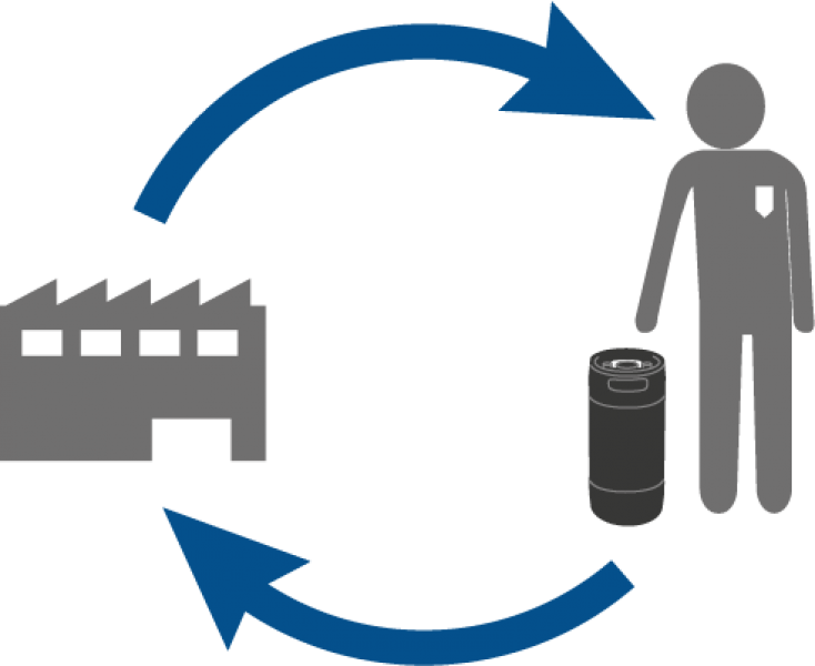 Regeneration Fässer und Wannen