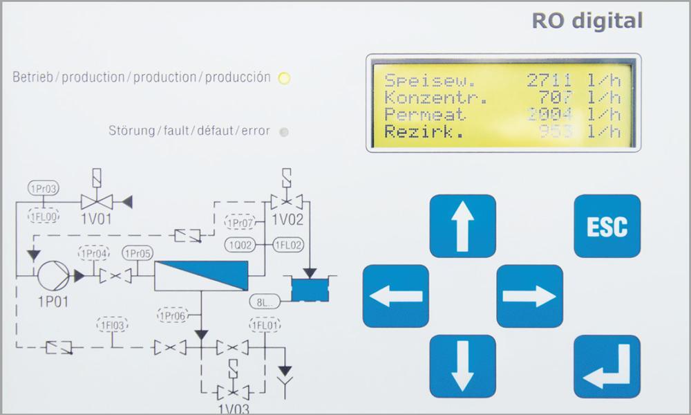 Mikroprozessorsteuerungen für Umkehrosmoseanlagen